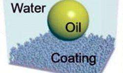 Membrane Separations in Water